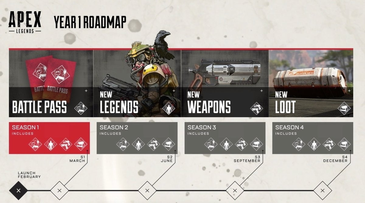 'Apex Legends' Battle Pass Details: What We Know So Far