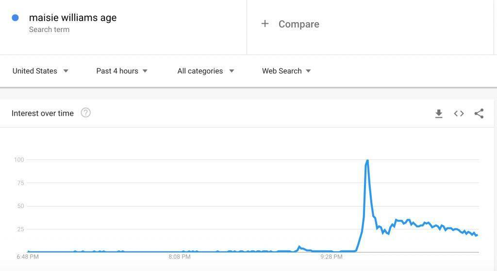 """The Internet Searched """"Arya Stark's Age"""" During the Latest 'Game of Thrones' for SOME Reason"""