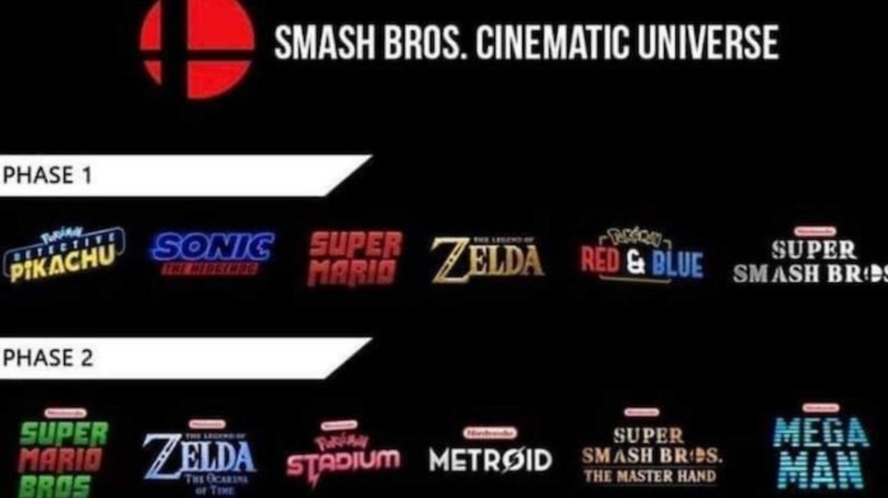 Gamer Creates 3-Phase Slate for Smash Bros. Cinematic Universe