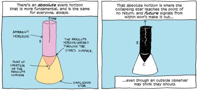 Hawking Interview - Event Horizon