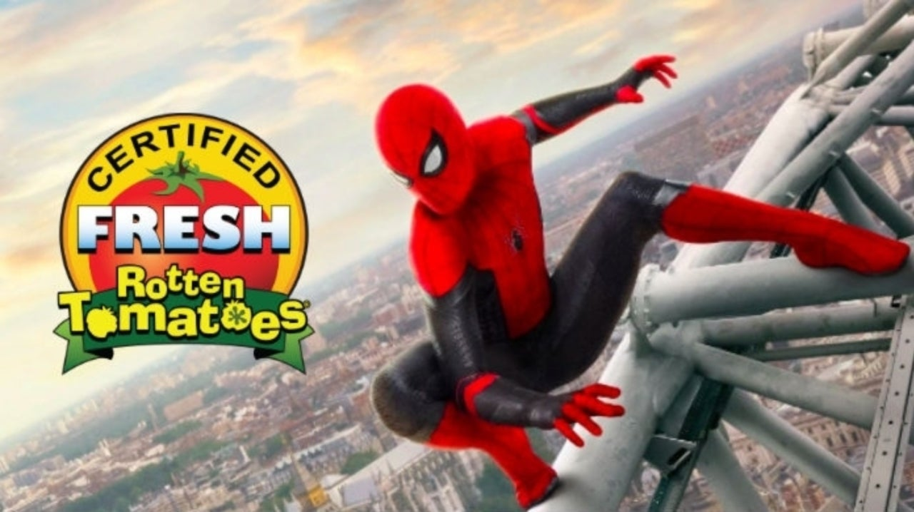 Spider-Man: Far From Home Rotten Tomatoes Score is Out