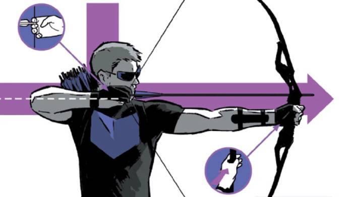 Marvel Phase 4 Key Comic Book Issues - Hawkeye #2