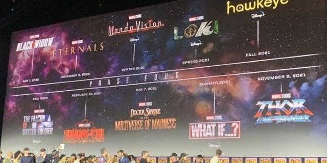 Marvel Studios Phase 4 Intro Videos Revealed