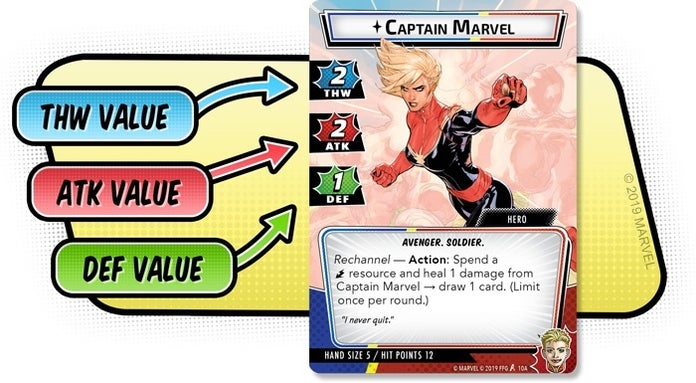 Marvel-Champions-LCG-Fantasy-Flight-3