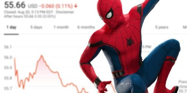 Sony Stock Drops After Breaking up With Marvel Studios on Spider-Man