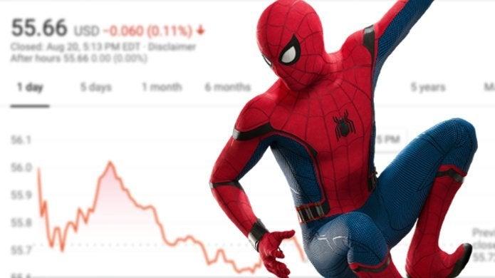 Sony Stocks Fall After Marvel MUC Spider-Man Split