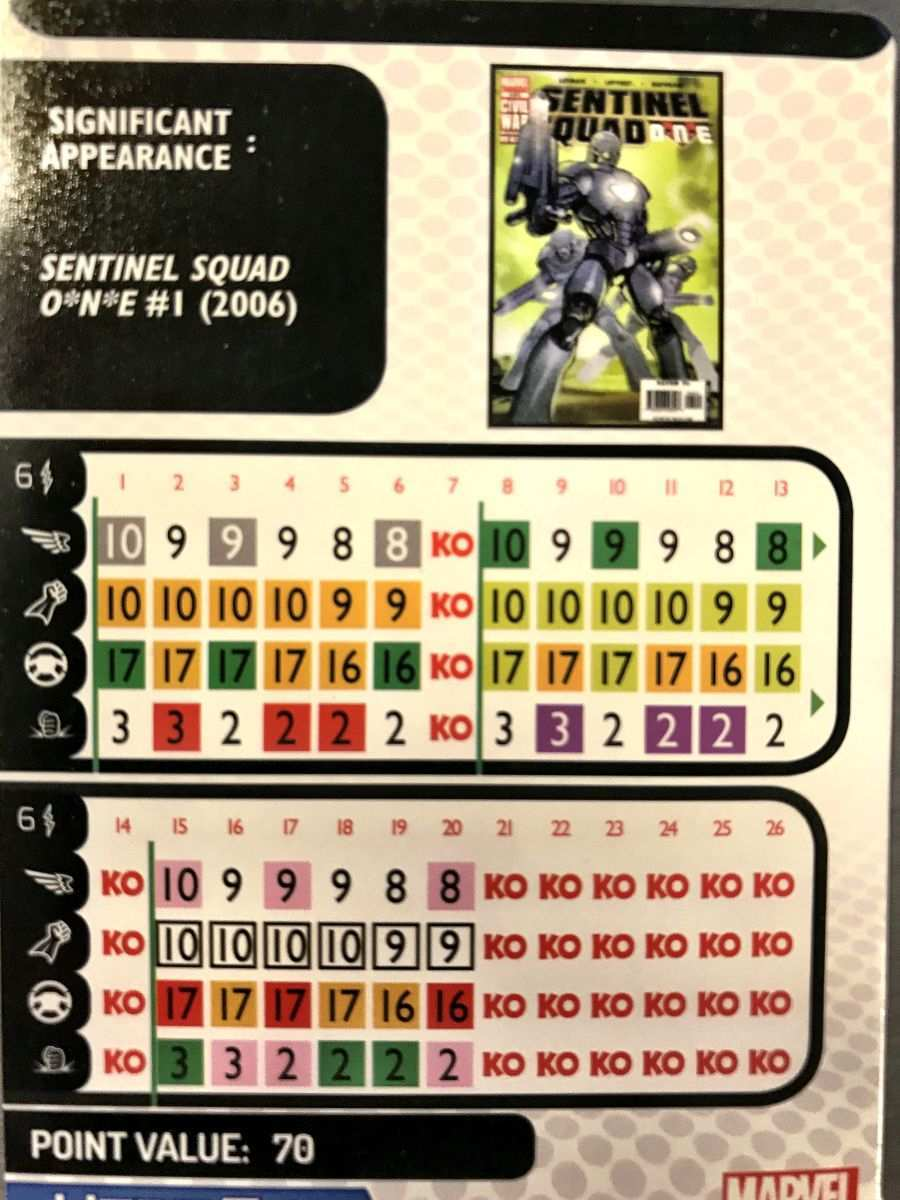 X-Men The Animated Series HeroClix 01
