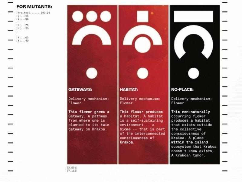 House of X 1 Krakoa Charts Flowers Use for Mutants