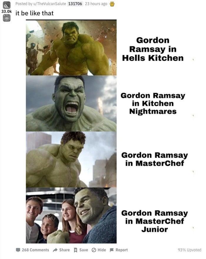 Hulk is Gordon Ramsay Meme