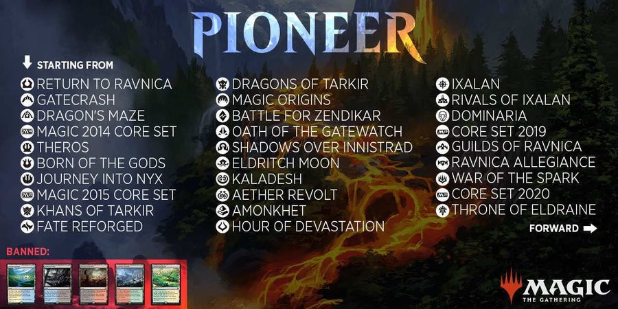 Magic the Gathering Pioneer Sets
