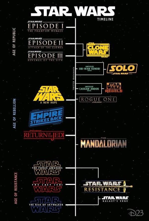 Star Wars Will Mandalorian S Baby Yoda Appear In The Rise Of Skywalker