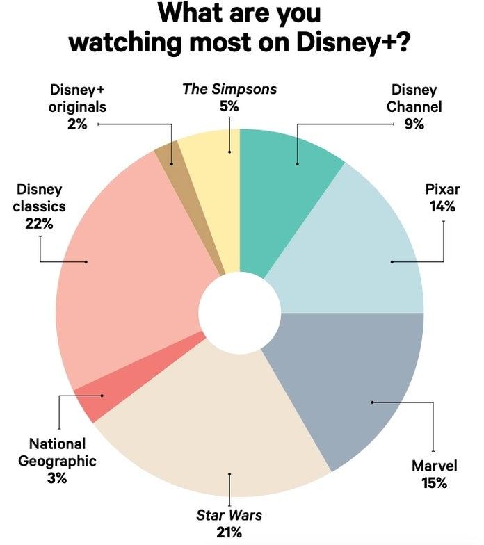 Disney-Plus-Poll-THR-1 copy