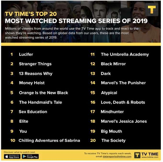 top-20-streaming-series