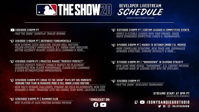 MLB The Show 20 Schedule
