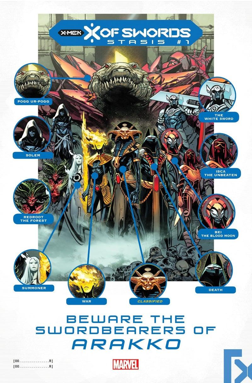 Marvel X-Men Comics Swordbearers of Arakko Sword of X Stasis