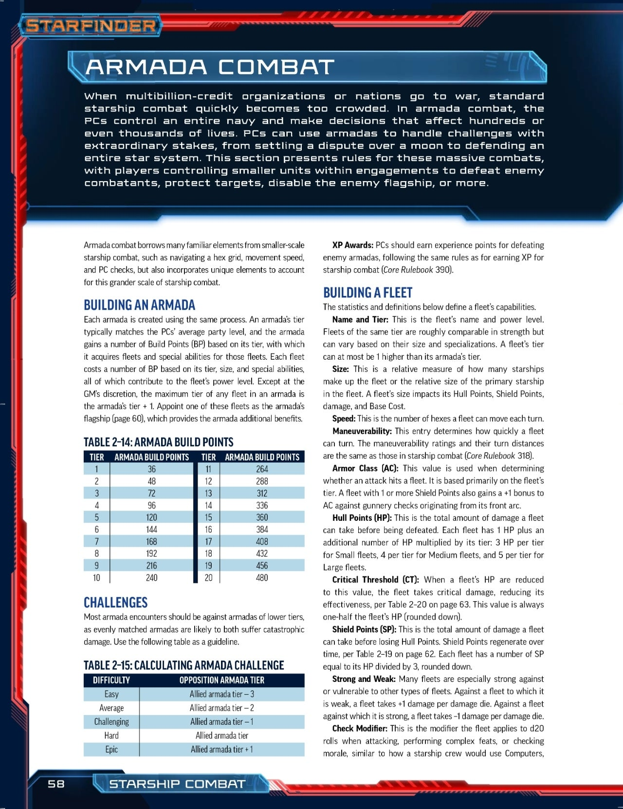 Starfinder Preview 3 copy