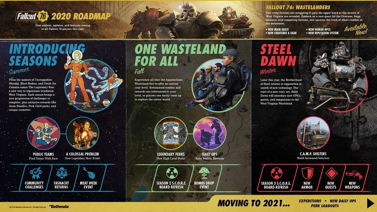 Updated Fallout 76 Roadmap Delays Some Content to 2021