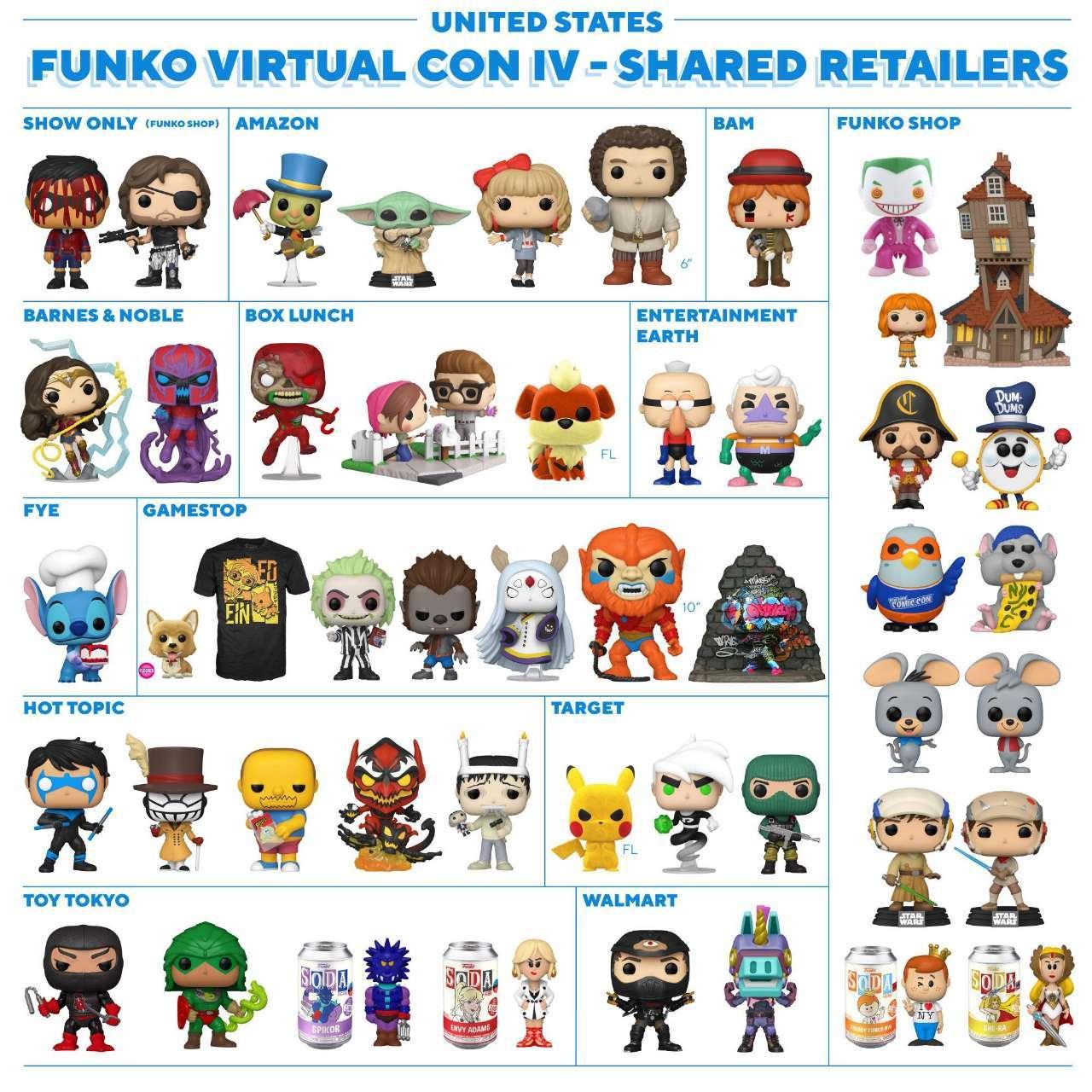 funko-nycc-2020-shared-retailers