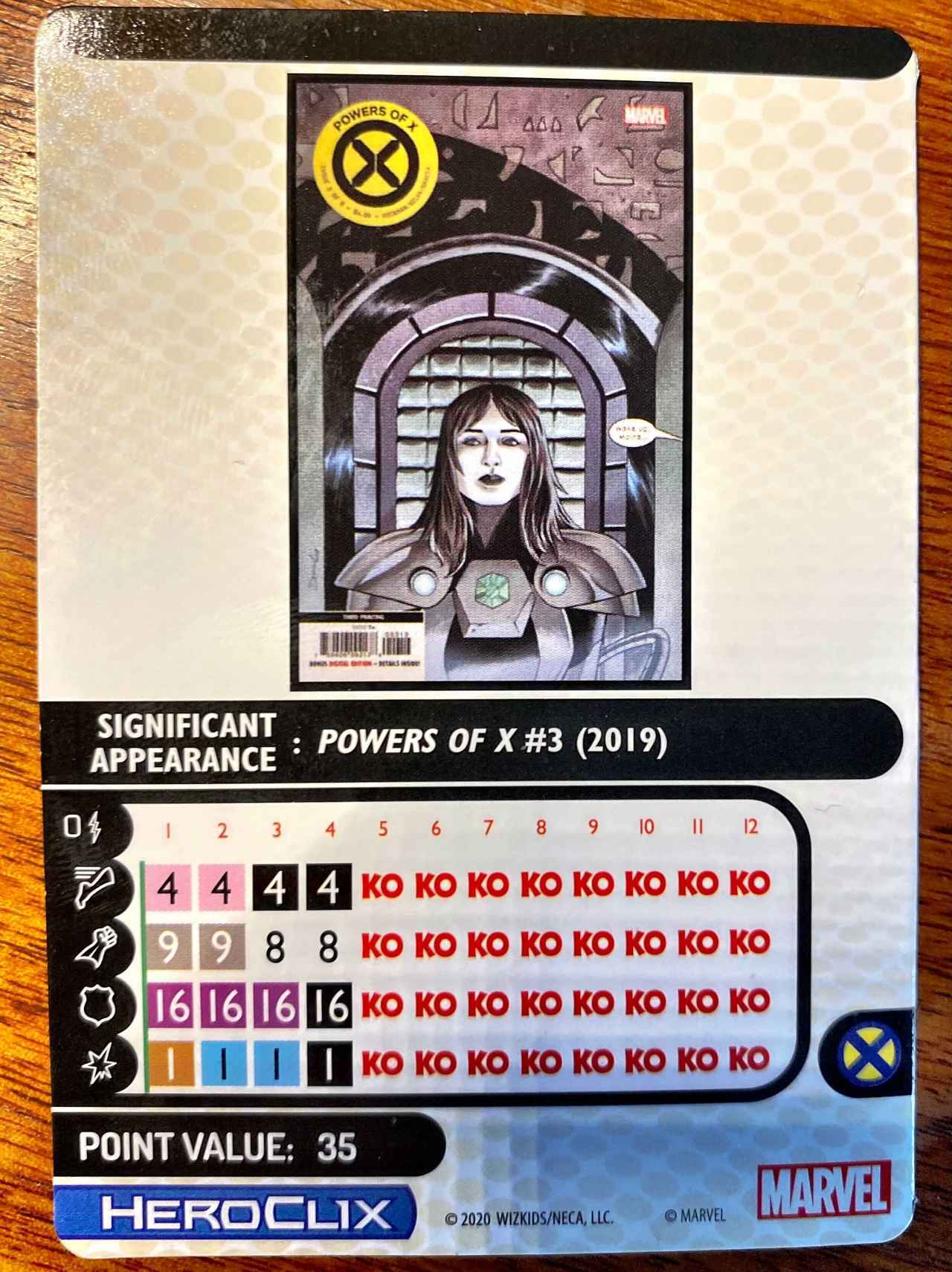 Marvel X-Men House of X HeroClix Mother Title Character (2)