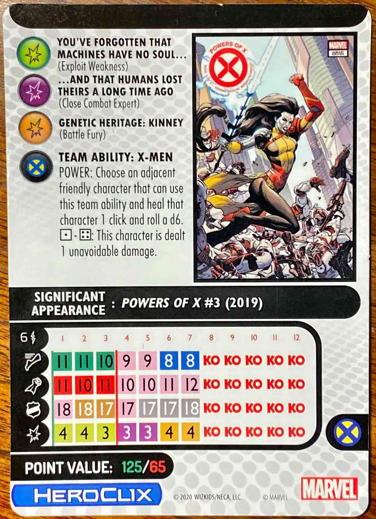 Marvel X-Men House of X HeroClix Rasputin Chase (2)