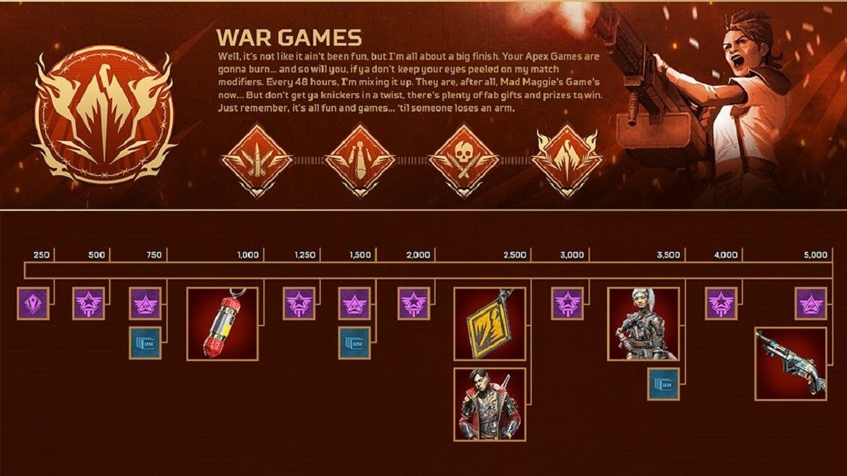 Apex Legends war game rewards