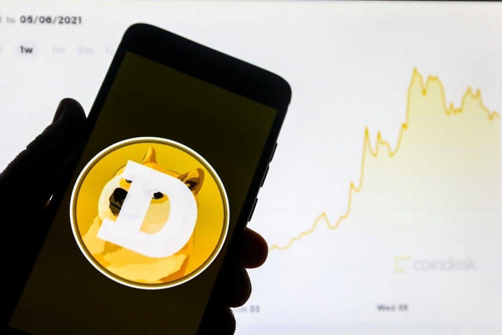 doge coin price