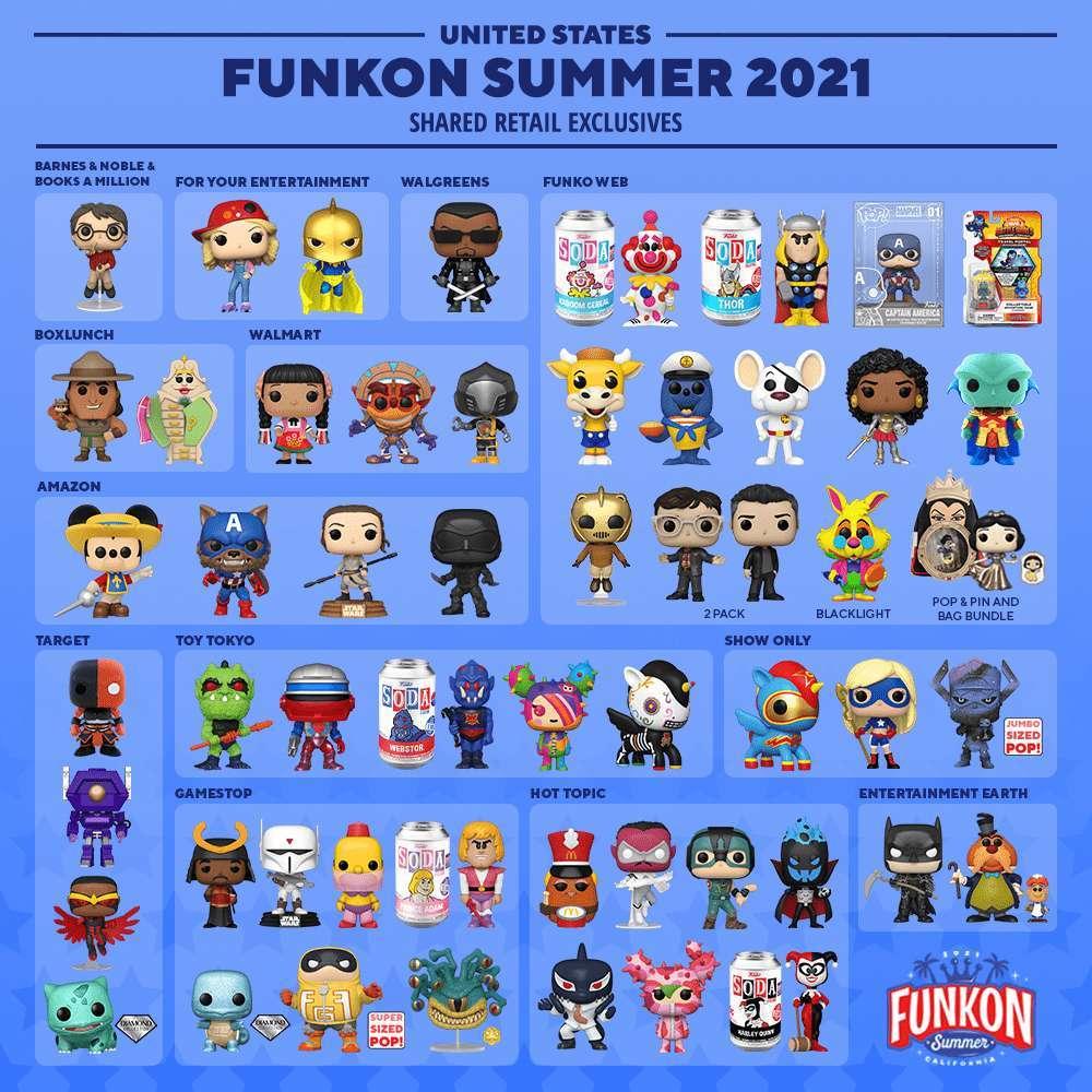 funkon-2021