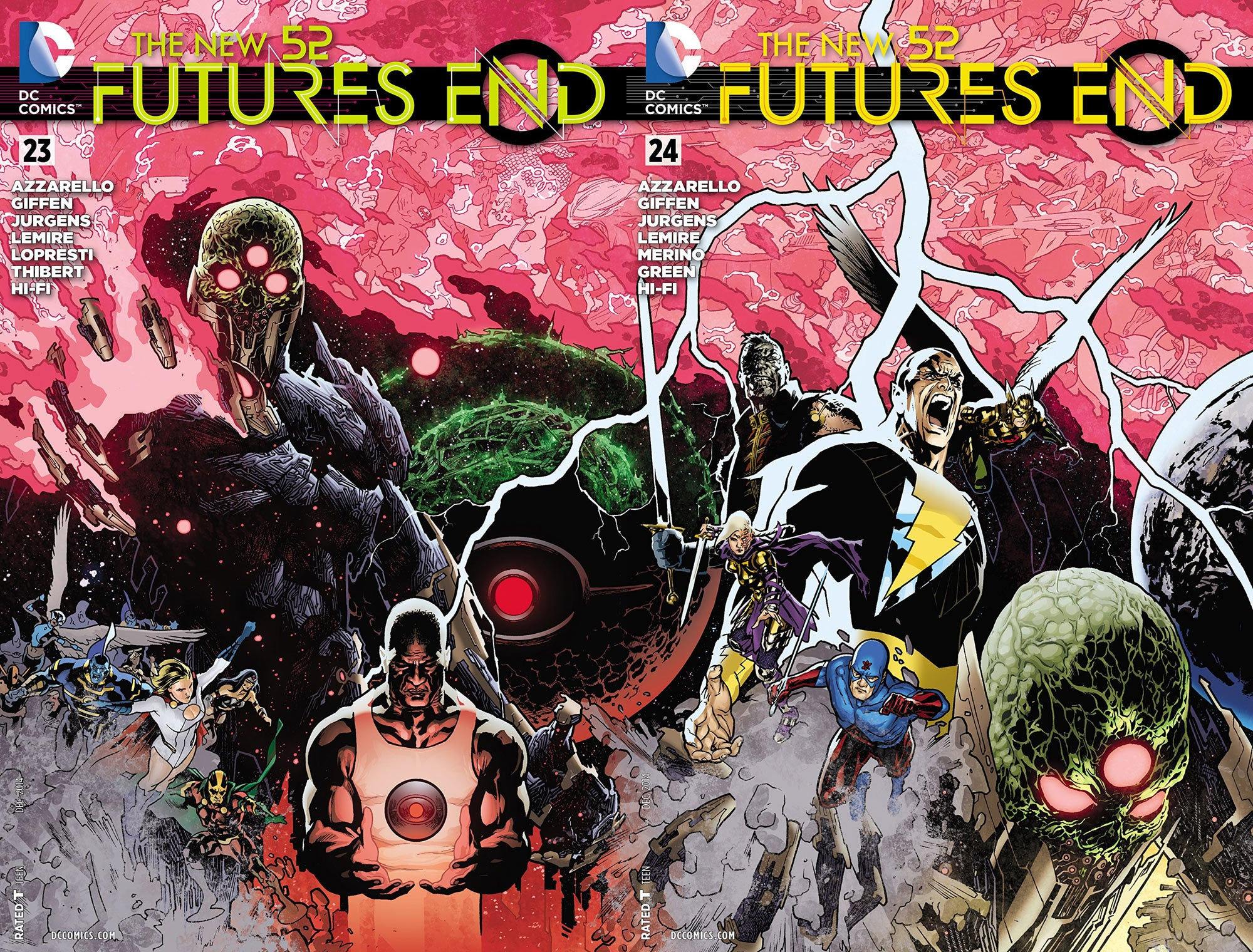 Futures-End-Top
