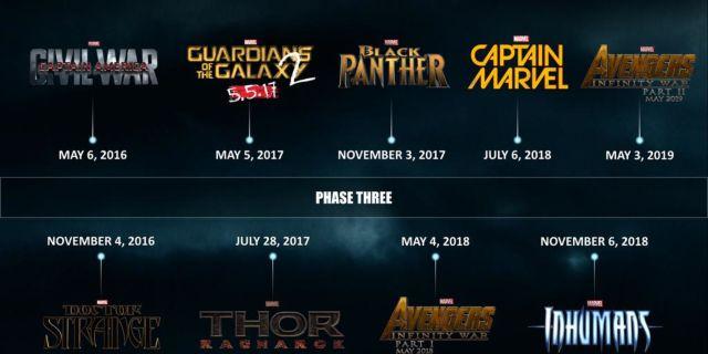 Marvel Released Official Marvel Cinematic Universe Phase 3 Timeline Chart