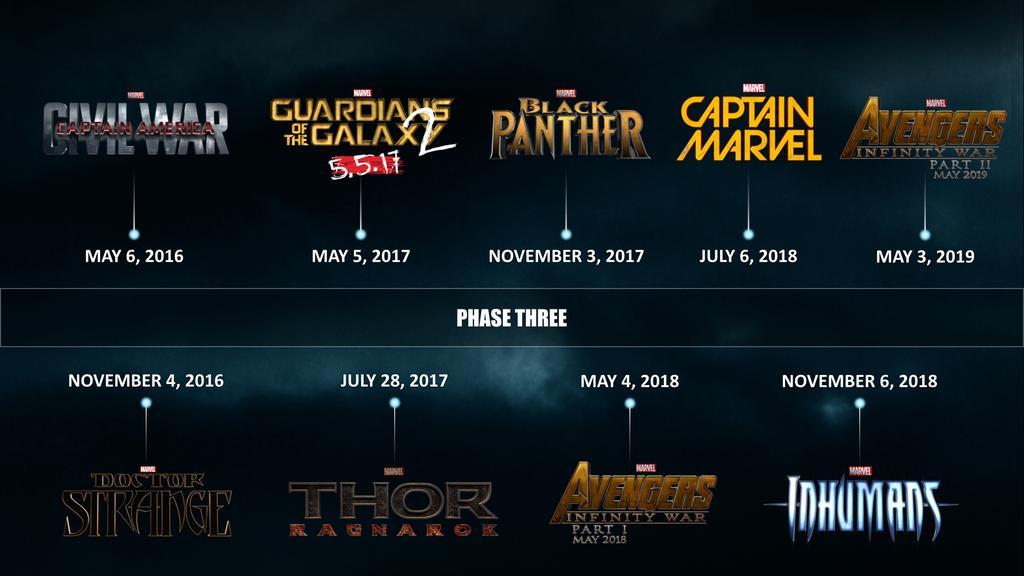 Marvel Released Official Marvel Cinematic Universe Phase 3 Timeline