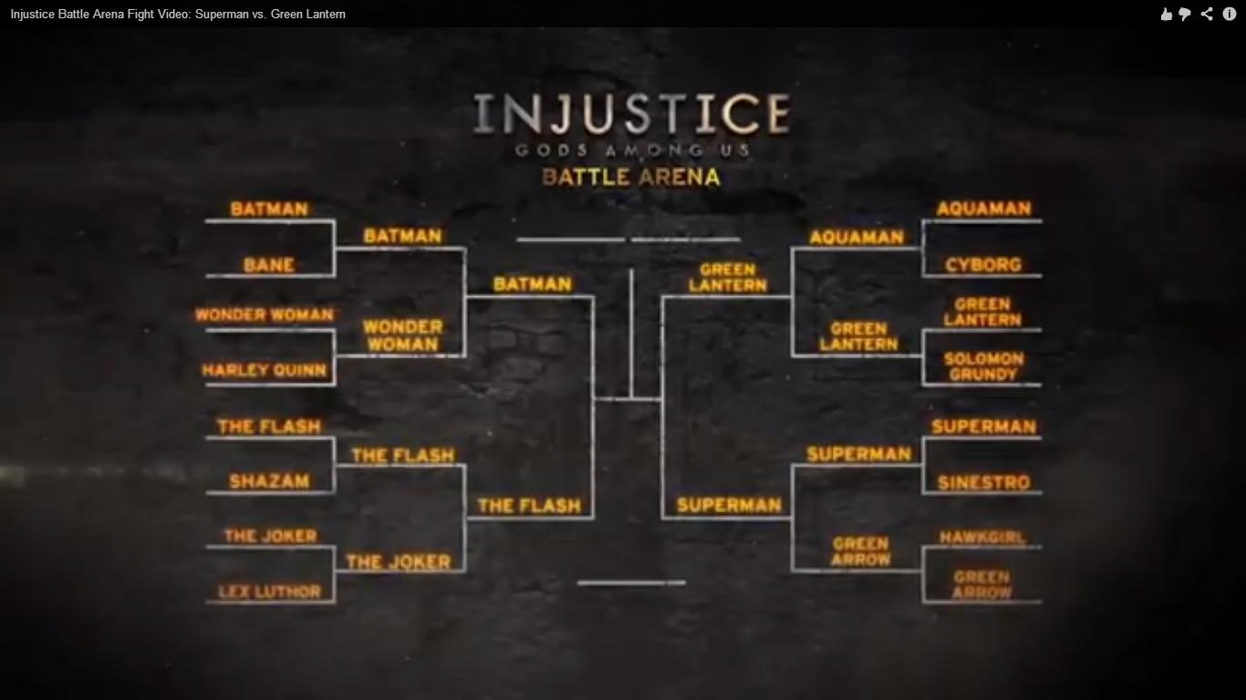 injustice-bracket