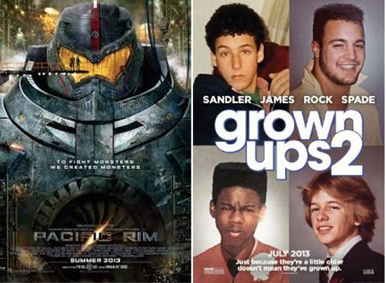 13a26cbf8 Pacific Rim Gaining Box Office Ground, As Critics Roast Grown Ups 2