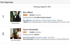 Ben Affleck Google Hot Searches