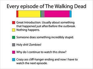 walking-dead-graph
