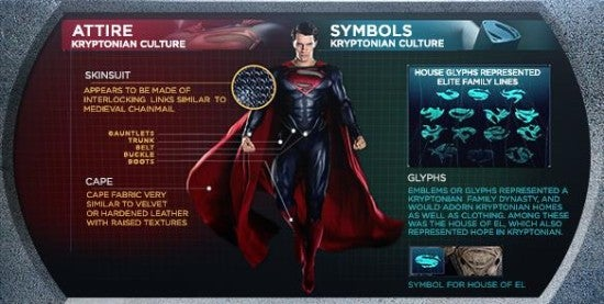 Learn-About-Krypton-Site