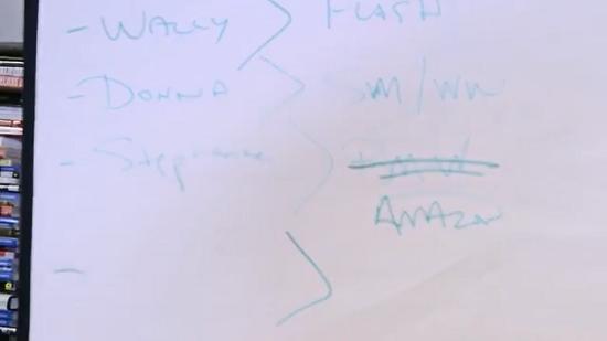 wally-whiteboard